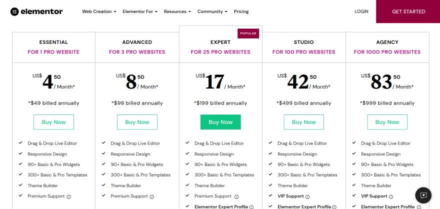 Elementor, WordPress Page Builder - Pricing