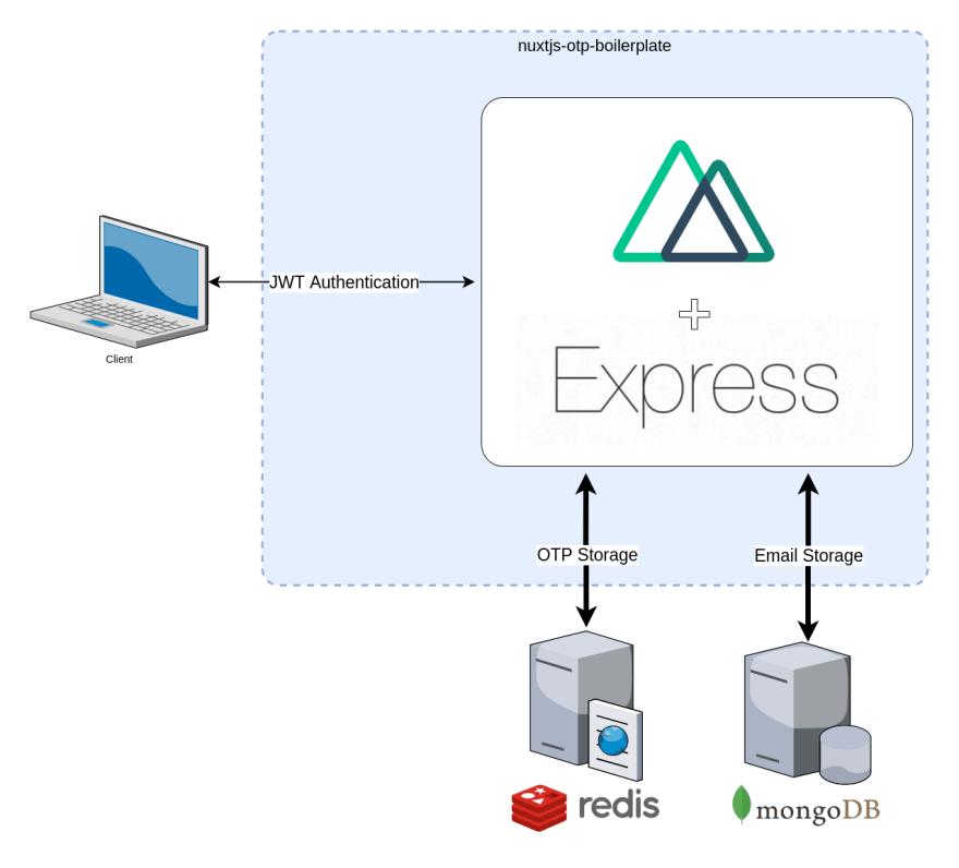 system_diagram
