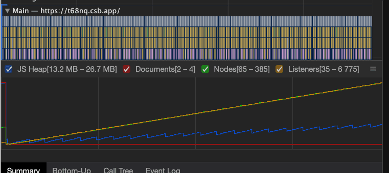 a graph showing memory consumption over time, that grows
