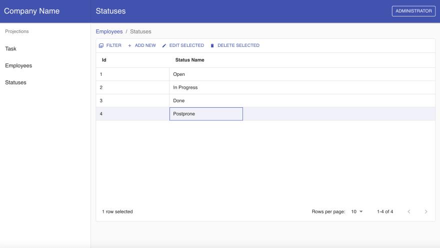 IKODIX - statuses list