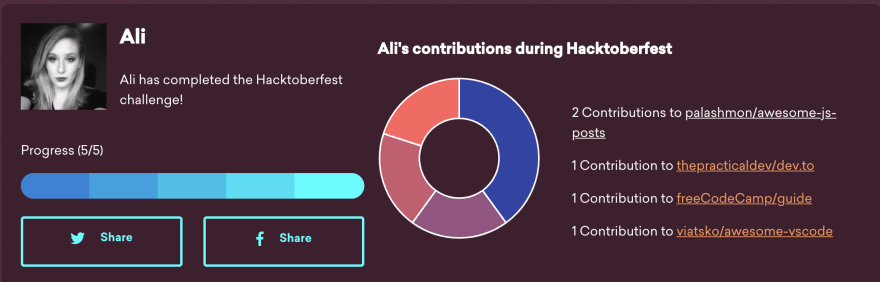 Ali Spittel five Hacktoberfest pull requests