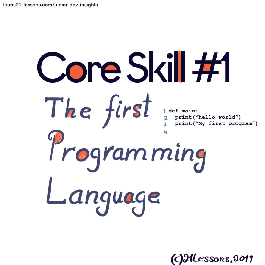 The first Core Skill Sketchnote
