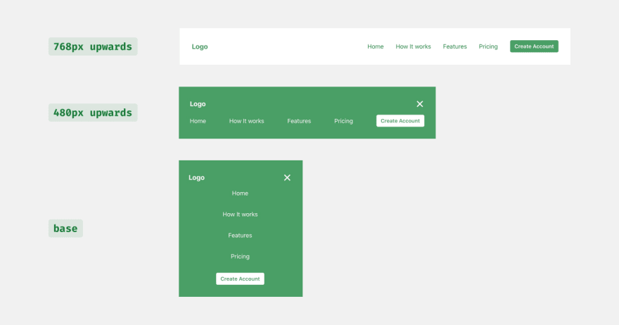 How the Header component will look on different screens