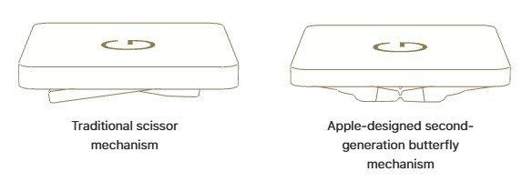 Traditional vs Butterfly keyboard