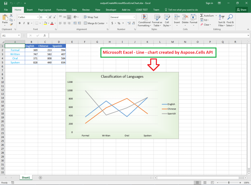 Microsoft Excel Line Chart created by Aspose.Cells API.