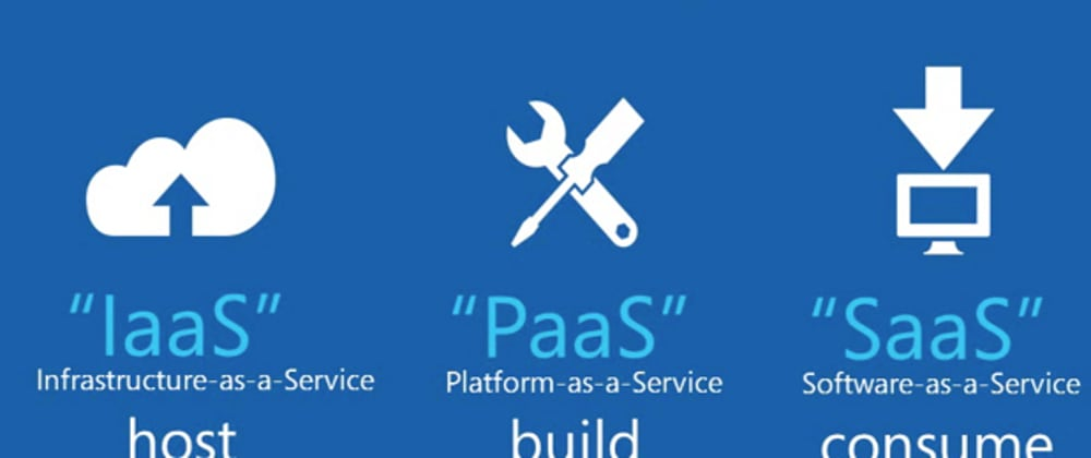 Cover image for IaaS vs. PaaS vs. SaaS
