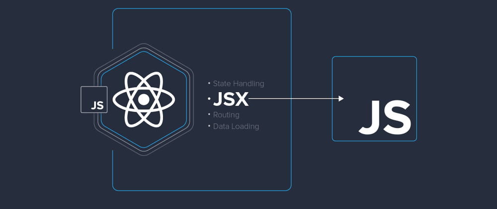 Cover image for NEW JSX TRANSFORM