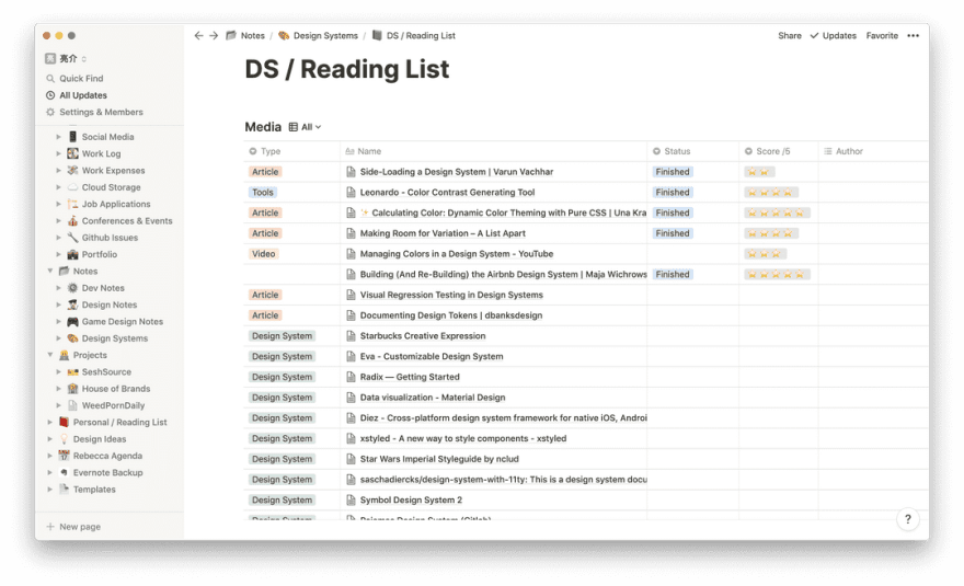 Screenshot of the Notion app on the Reading List page with a table view listing articles to read
