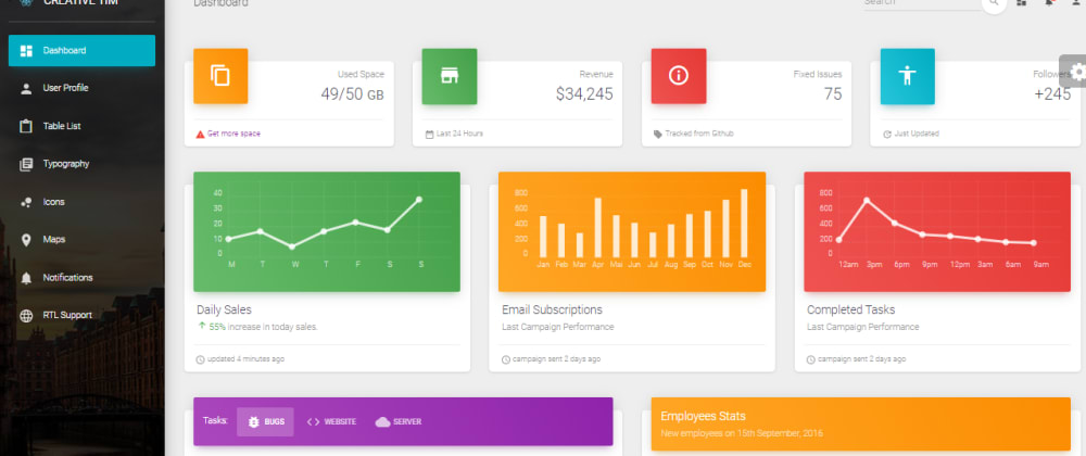 Cover image for Free React Dashboard - Material Dashboard Design