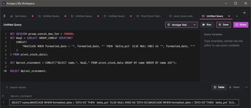 pivot statement complete SQL statement variable