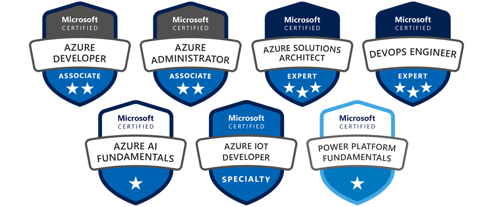 Cover image for My take on Azure certifications