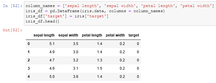 crating a dataframe out of the scikit learn default dictionary data