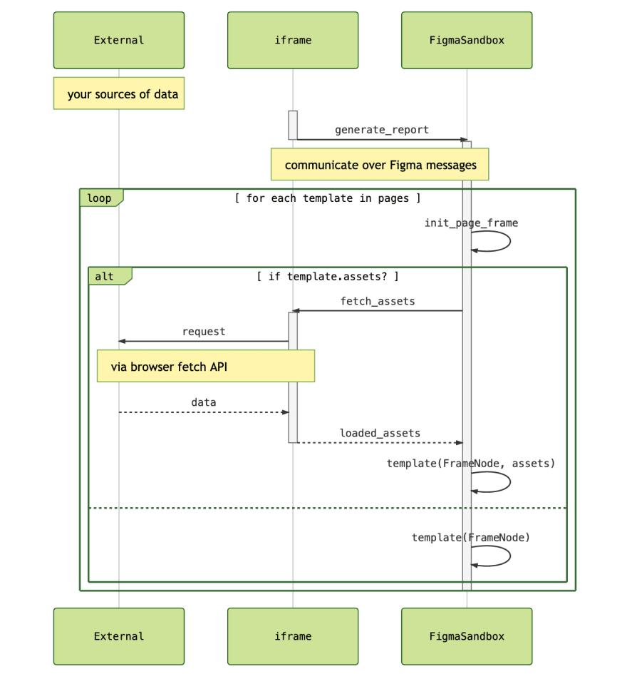 plugin structure