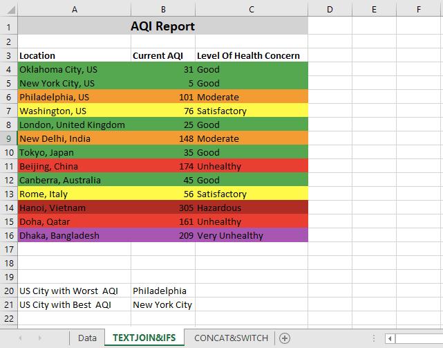 aqi report