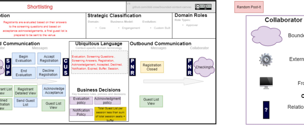 Cover image for Strategic Domain Driven Design