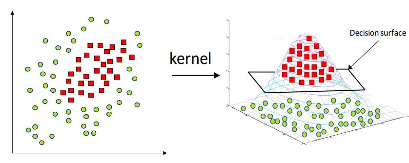https://blog-c7ff.kxcdn.com/blog/wp-content/uploads/2017/02/kernel.png