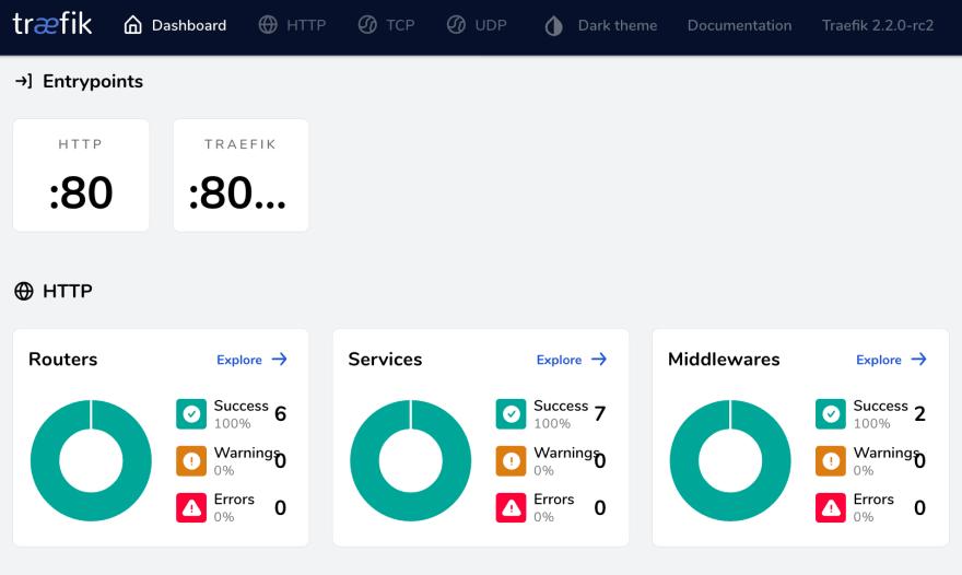 traefik_dashboard
