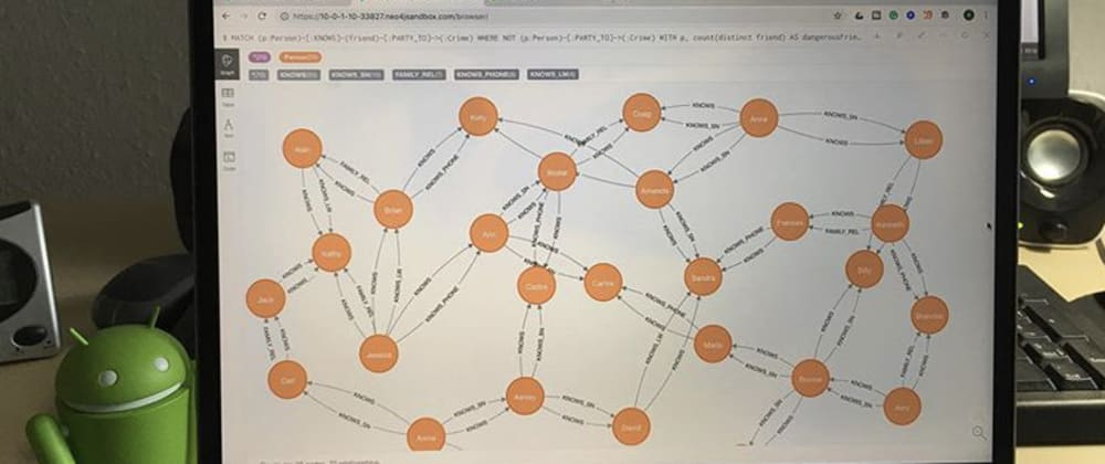 Cover image for About graph databases
