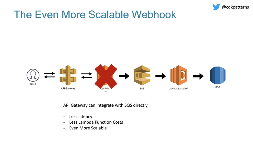 More scalable Webhook