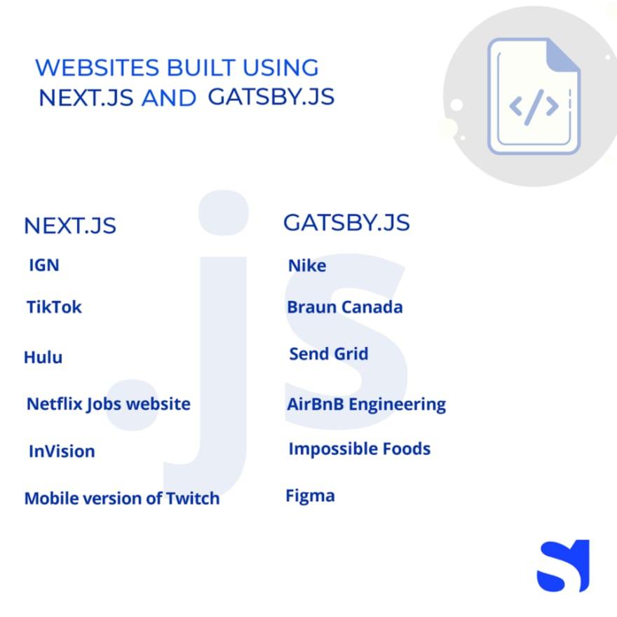 Websites built using Gatsby.JS and Next. JS