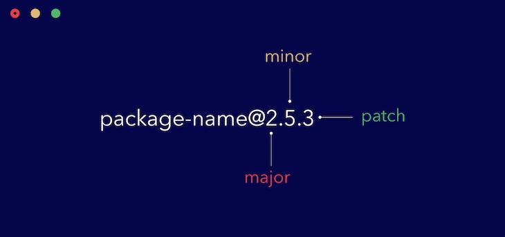 Diagram Illustrating Semantic Versioning Best Practices