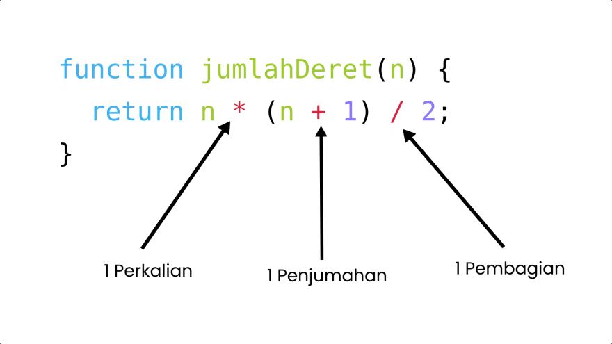 contoh_2