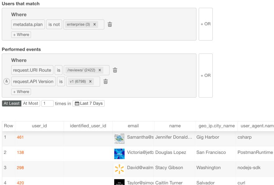 Customer Cohort Using Deprecated API