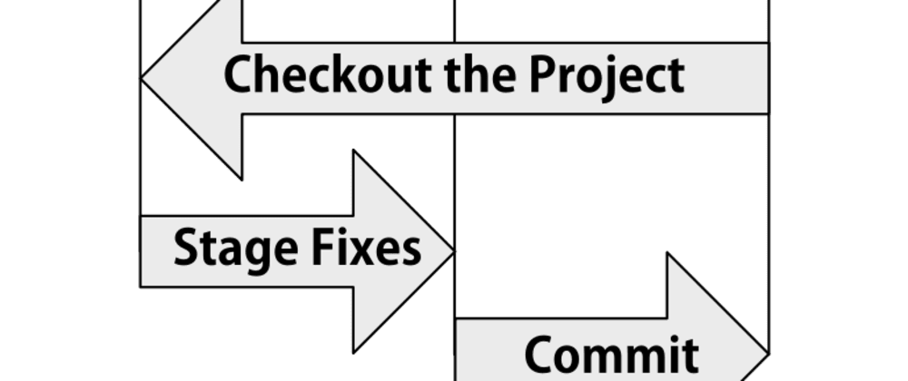 Cover image for Basics of the Git Workflow for a Code Newbie