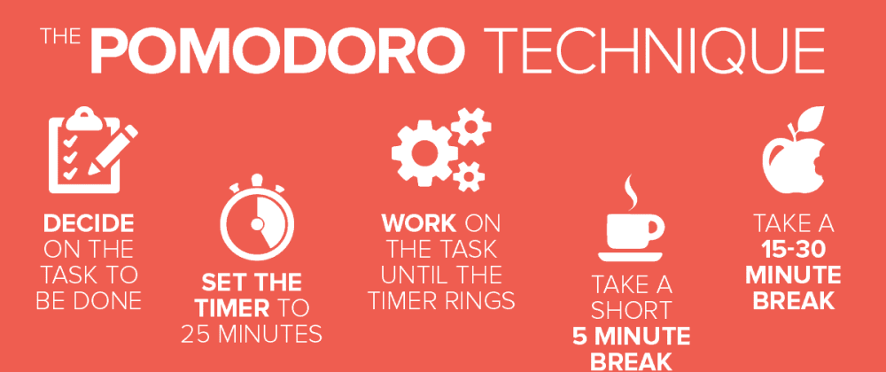 Cover image for Pomodoro - A technique to rescue your eyes as a software  developer