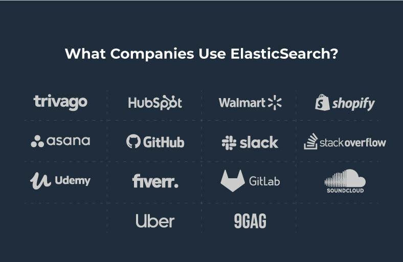 What Companies Use Elasticsearch