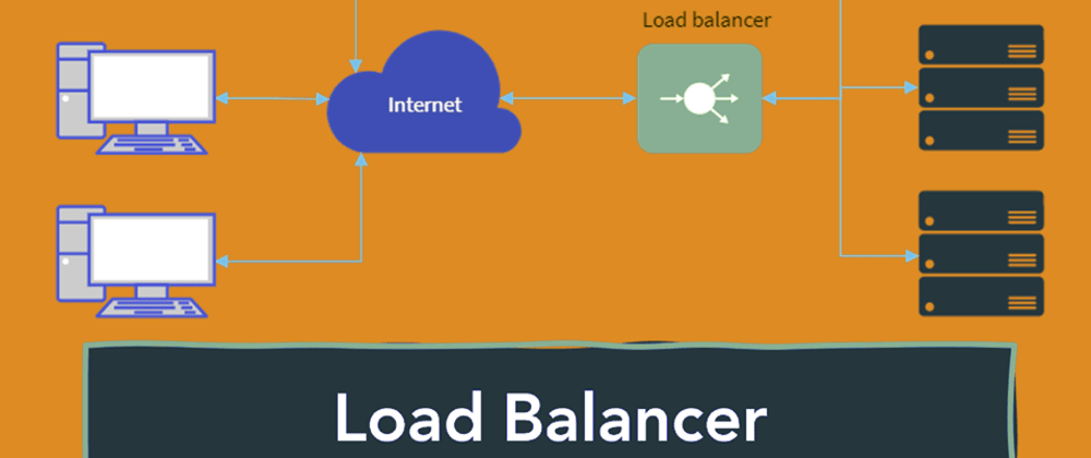 Cover image for What is a Load Balancer?