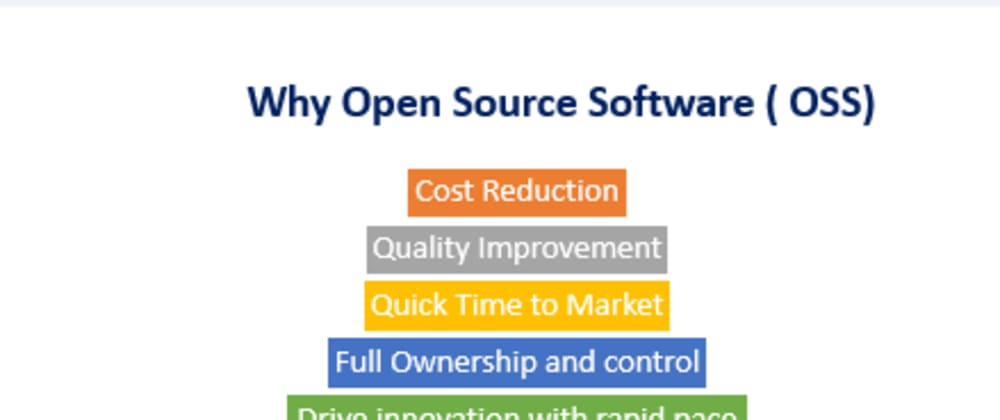 Cover image for 4 months of open source. What I've learned from taking DPS909 and what I plan to do about DPS911 next month