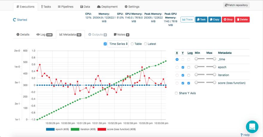 Above graph is a result of the ValohaiMetadataCreator class