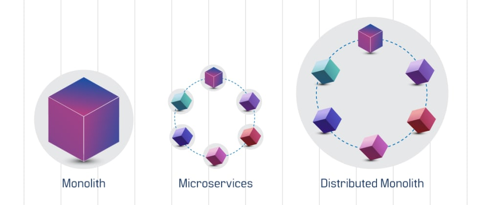 Cover image for Is my Microservice actually a Distributed Monolith in disguise?