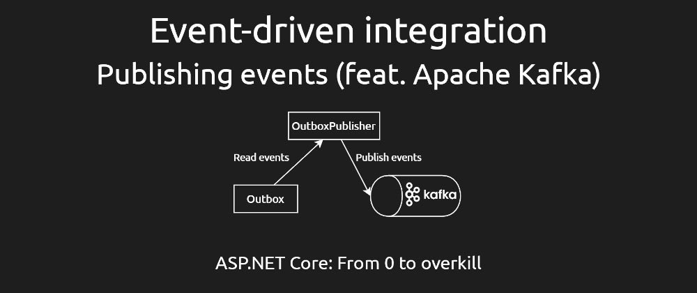 Cover image for Event-driven integration #6 - Publishing events (feat. Apache Kafka) [ASPF02O|E045]