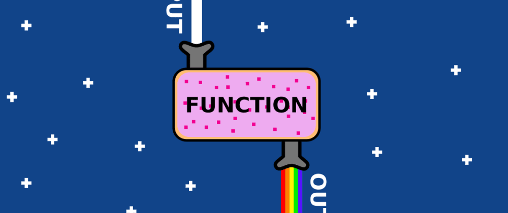Cover image for Introduction: from function to closure