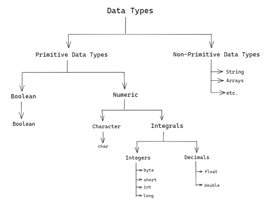 datatypes.PNG