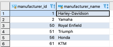 insert entries incremented by 5 from the last manufacturer_id value of 51 yugabytedb rdbms postgres example