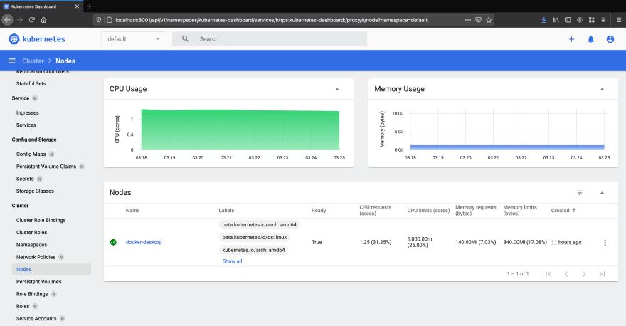 Metrics_Dashboard