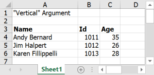 Data filled with vertical argument