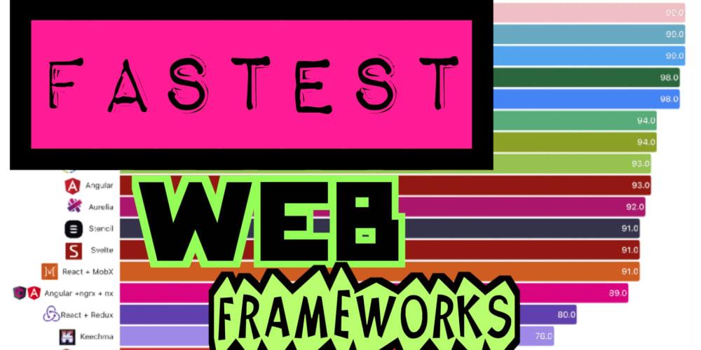 What's the FASTEST web framework? | Web Framework Comparisons
