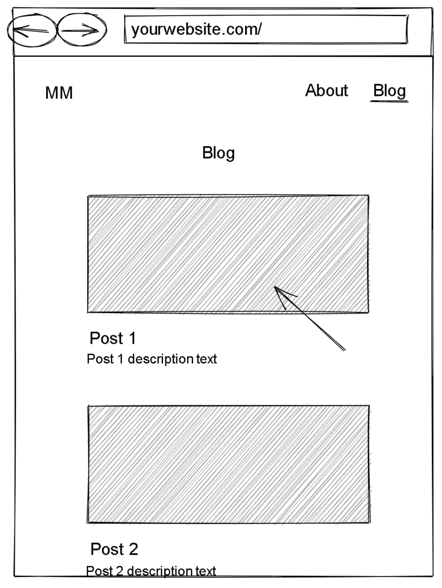 Bad Blog Page without routing