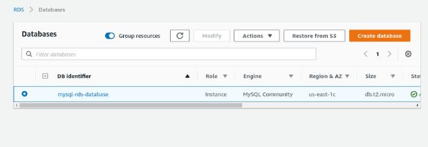 Created MYSQL RDS Database