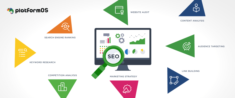 Cover image for The Best SEO Tools for Search Engine Optimization in 2020