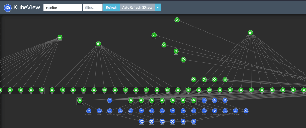 Cover image for Kubernetes Monitoring Series: Kubeview