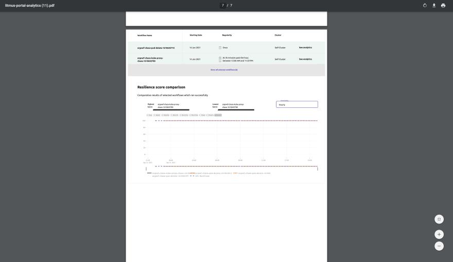 Litmus Portal- Workflow comparison report