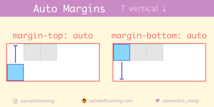 Vertical Alignment with margin-top:auto and margin-bottom:auto