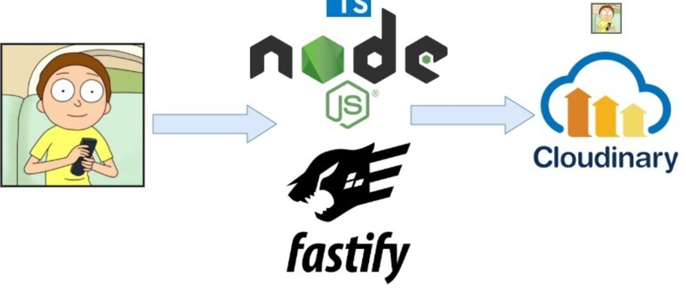 "Cover image for Node.js : Upload binary image ""on-the-fly"" with Fastify and Cloudinary"