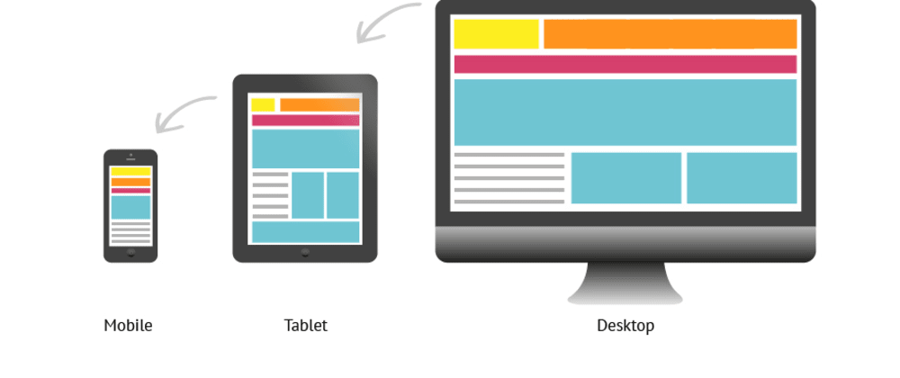 Cover image for How to make your webpage responsive using Media Queries.