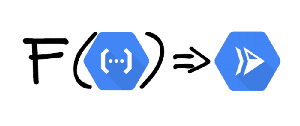 Cover image for Portable code migrating across Google Cloud's serverless platforms